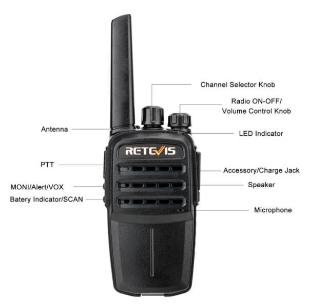 new FRS license-free radio