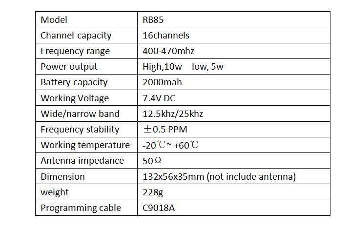 intelligent noise reduction Business Radio Retevis RB85