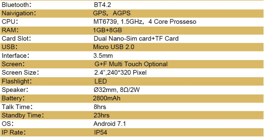 specification list of Retevis RB21