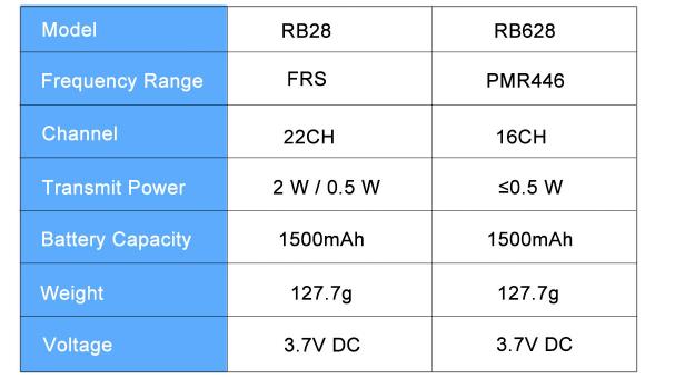Retevis RB28/ RB628 enjoy 50% off