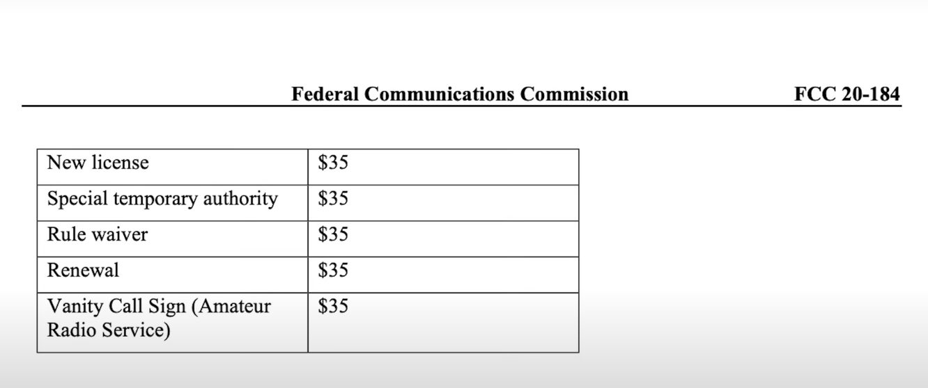 future cost of a GMRS license