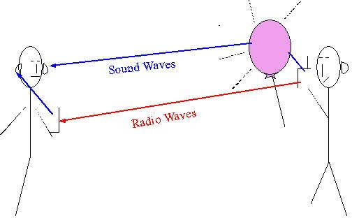 walkie talkie static-sound