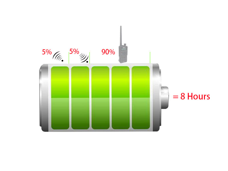 Battery Protection Tips5 (2)