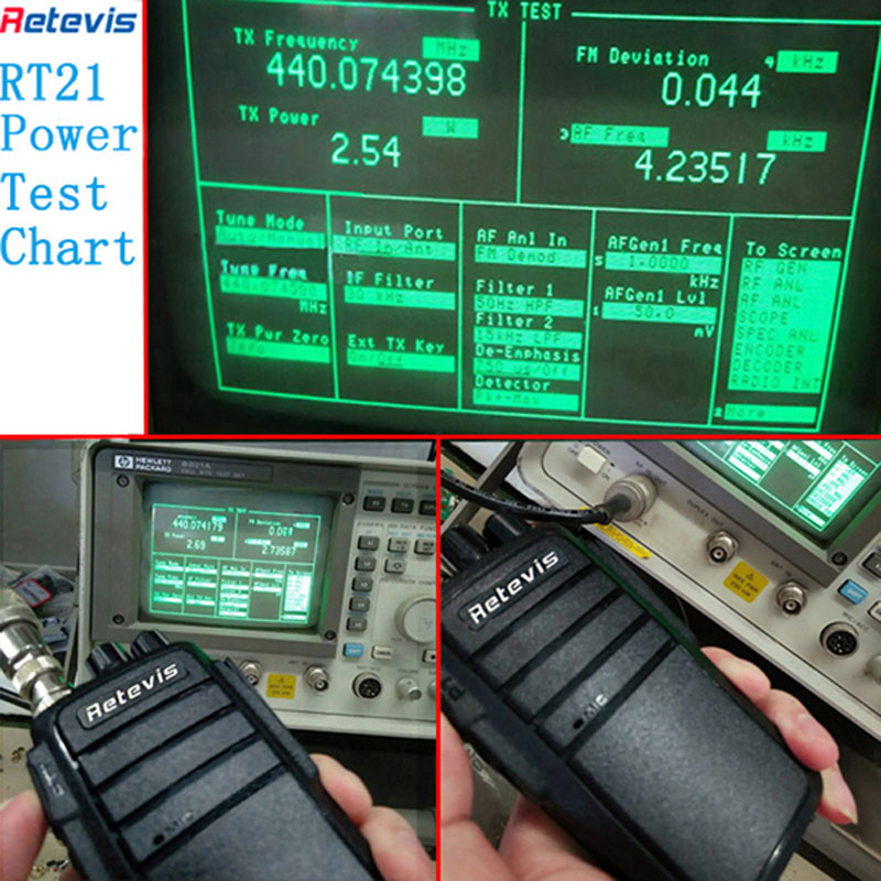 RT21 Power testing