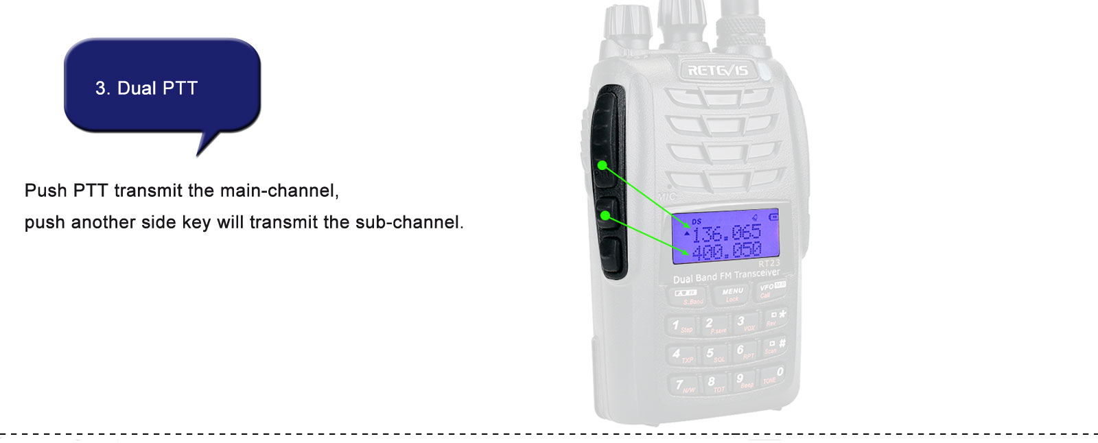 RT23 6 What make RT23 unique? Cross Band Repeater,Dual PTT, Dual Receive