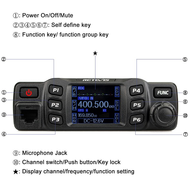 RT95 Mobile Radio