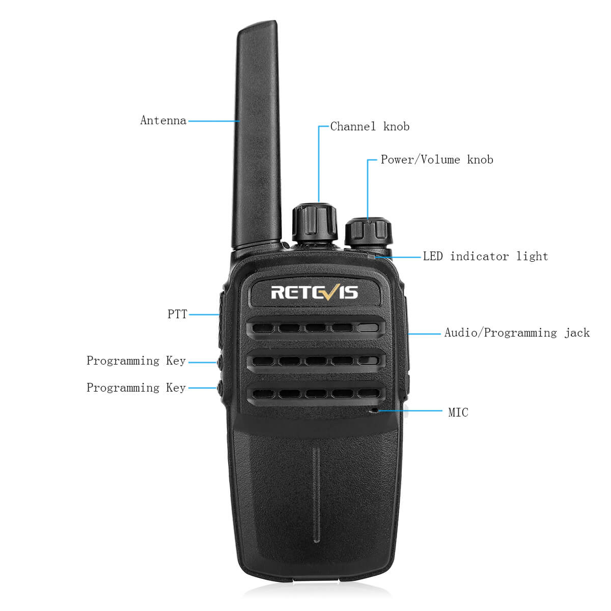 Retevis RT40 Licence-Free Digital Analog Radio is coming