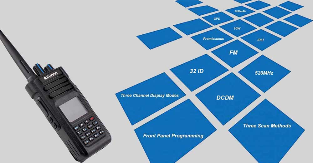Features of Ailunce HD1 FPP transceiver