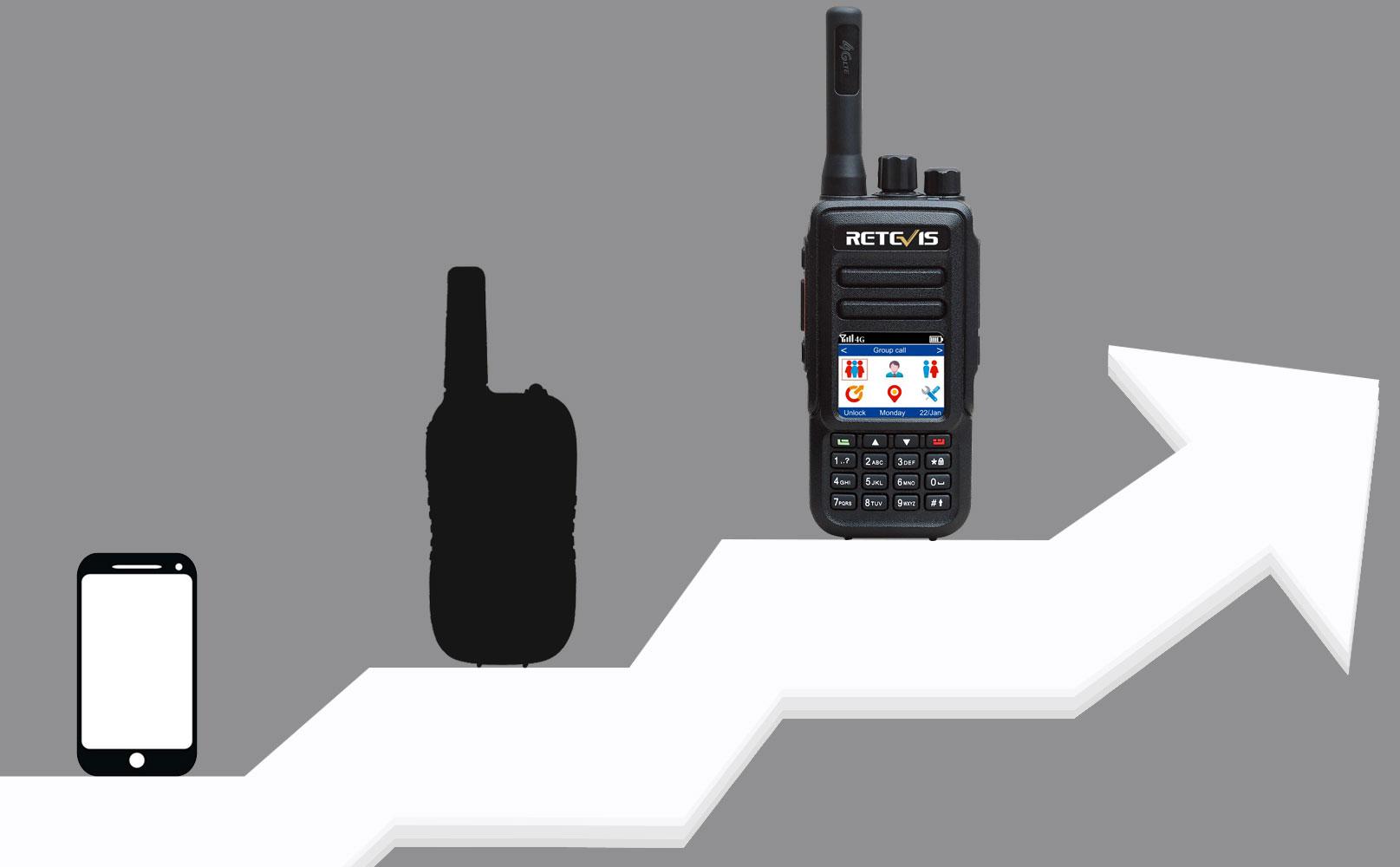 RETEVIS RT51 PoC Handset Radio